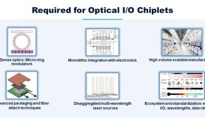 Global Foundries Blog | Silicon Photonics: A Marriage of Optical and Digital on GF's RF Process