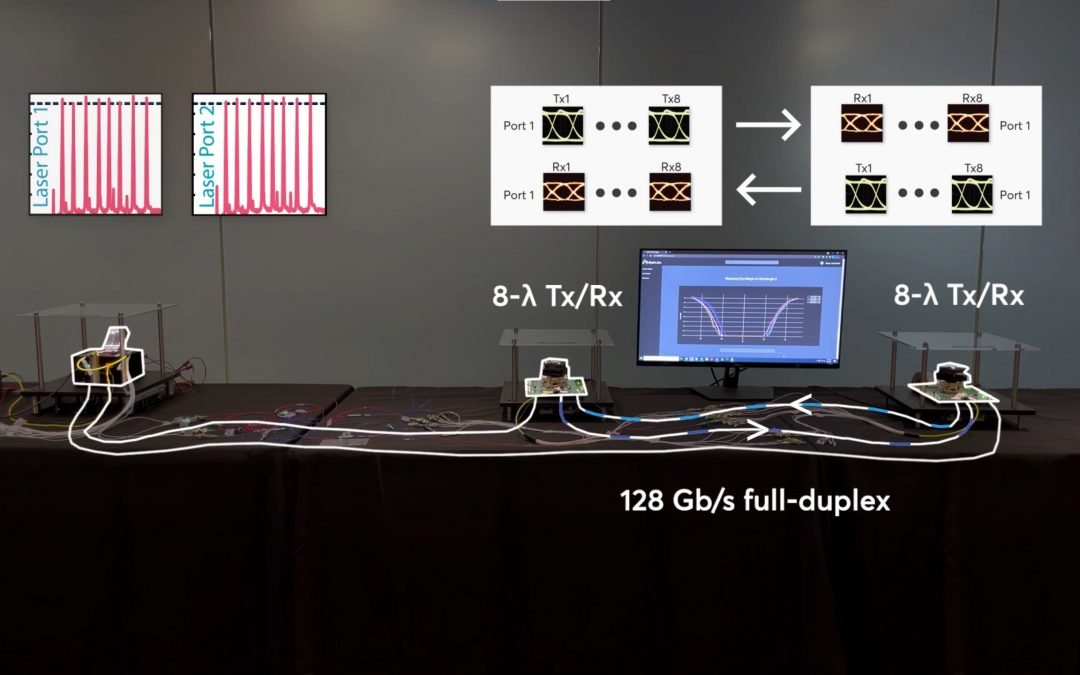 Demonstration of the Industry's First Terabit Optical Link for Chip-to-Chip Connectivity